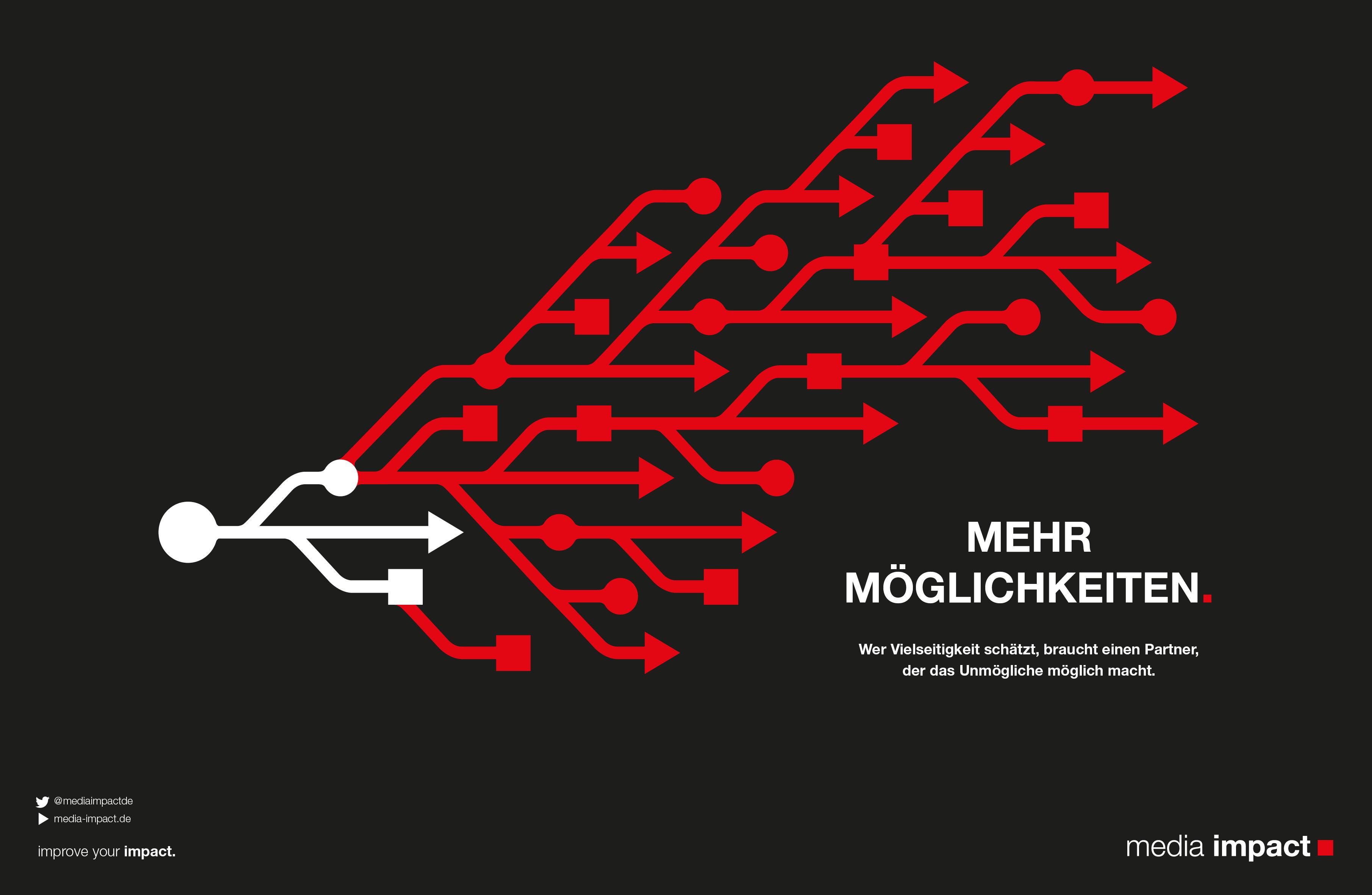 Media Impact Mehr Moeglichkeiten Motiv USB