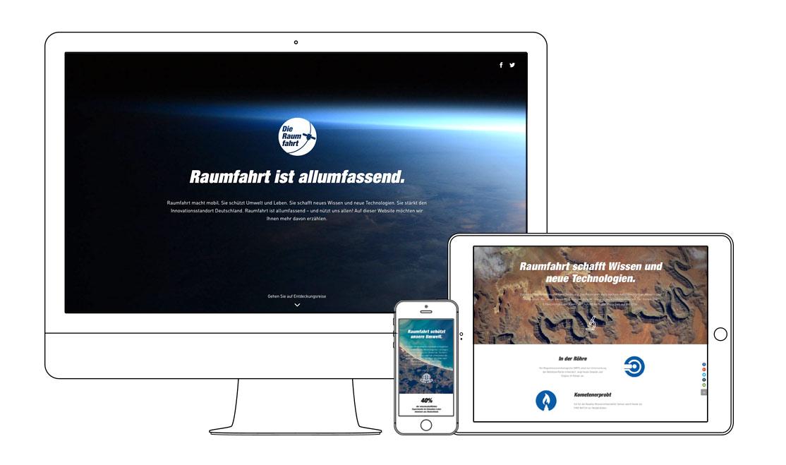 Website - Multigerät